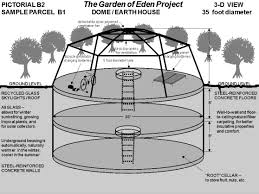 Straw Bale House Floor Plans by Glass Dome House
