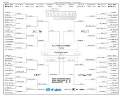 2014 twh march madness megabracket pool tuesdays with horry