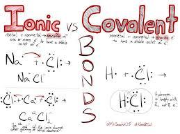 best 25 covalent bond ideas on pinterest chemistry chemical