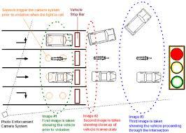 how do red light cameras work richmond va police home