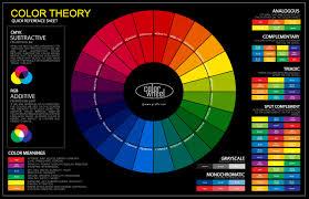 color wheel poster u2013 graf1x com