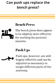 can push ups replace the bench press for building a powerful chest