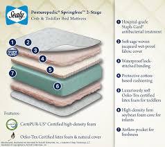 Sealy Foam Crib Mattress Sealy Posturepedic Springfree Crib Mattress Nursery