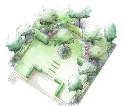 layout garden plan garden plan symmetrical layout formal structure back garden