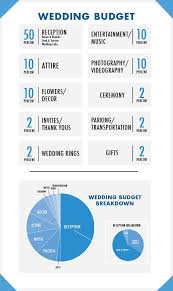 Wedding Planner Cost Best 25 Wedding Budget Worksheet Ideas On Pinterest Wedding