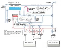 wiring diagram winnebago itasca cambria 2012 u2013 readingrat net