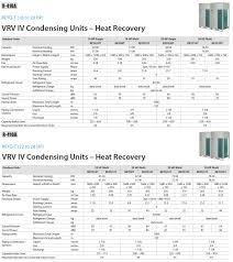 daikin 10 hp single reyq10t condensing units u2013 heat recovery