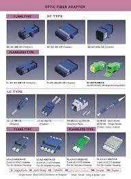 fiber optic adapter fl lc lc 4sct ce