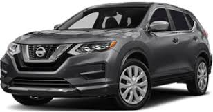 Rugged Wearhouse Greenville Nc Nissan Of Greenville Nissan Dealership Greenville Greer Spartanburg