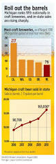 Michigan Breweries Map by Michigan U0027s Beer Boom For Craft Brewers The Glass Isn U0027t Just Half