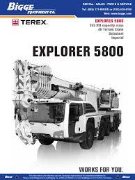 terex explorer5800 058248 grua de 220 ton transmission