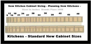 Kitchen Standard Size Kitchen Cabinet by Standard Base Kitchen Cabinet Depth Nrtradiant Com