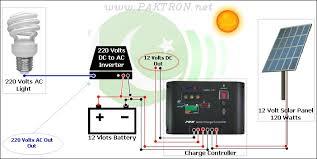solar panel block diagram residential power plant u2013 readingrat net