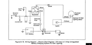 kohler command 18 hp wiring diagram u2013 wirdig u2013 readingrat net