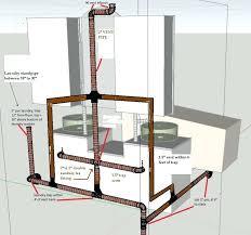 venting bathroom plumbing u2013 100dorog club