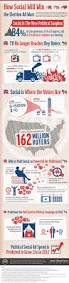 best 20 presidential candidates 2008 ideas on pinterest 2012