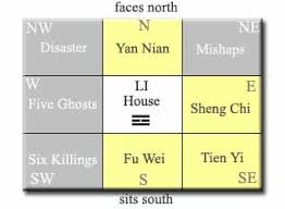 feng shui for home eight house mansions feng shui