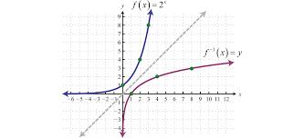 intermediate algebra 1 0 2 flatworld