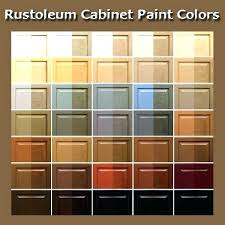 refacing kitchen cabinets rustoleum spray paint repainting