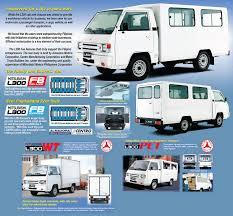 l300 mitsubishi motors philippines corporation