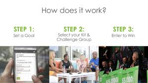 Challenge How Does It Work The Challenge By Visalus