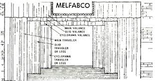 Curtains Seattle Melfabco Manufacturers Of Flame Retardant Theatrical Fabrics For