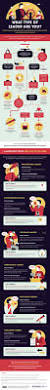 68 best 007 leadership traits images on pinterest personal whatever your management style the important thing is to know what your strengths are and which skills need to develop this infographic offers a great
