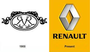 renault logo brand evolution