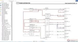 wonderful range rover sunroof wires photos wiring diagram ideas