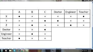 Magic Square Worksheet Elimination Grids Brilliant Math U0026 Science Wiki