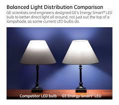 Compare Led Cfl Light Bulbs by Ge Lighting 62180 Energy Smart Led 9 Watt 40 Watt Replacement