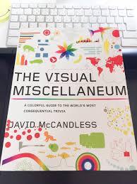 Most Interesting Graphic Design Work 20 Books That Take Your Design To The Next Level