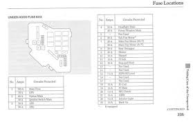 2006 honda accord wiring diagram efcaviation com
