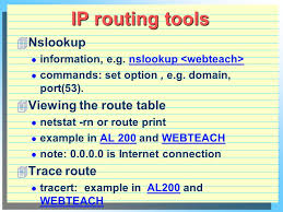 Windows Routing Table Windows Routing And Resolution Basic Concepts Host Name