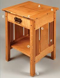 Woodworking Projects Plans Magazine by 76 Best Greene And Greene Images On Pinterest Woodworking
