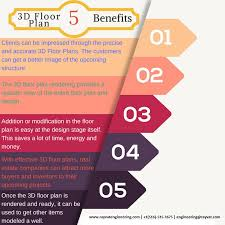 what are the benefits of 3d floor plan services quora
