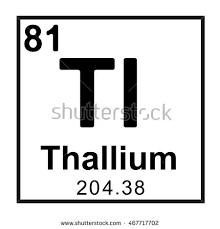 Potassium On Periodic Table Periodic Table Element Potassium Stock Vector 467238668 Shutterstock
