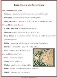 enjoy teaching prose drama and poetry enjoy teaching