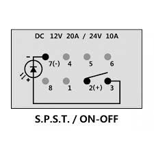 20 amp rocker on off marine switch with illuminated red light
