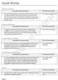special procedure technologist resume essays about why cell phones