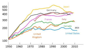 us area code from germany is europe outperforming the us world economic forum