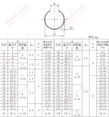 round wire rings images Gb t 895 2 1986 round wire snap rings for shafts JPG