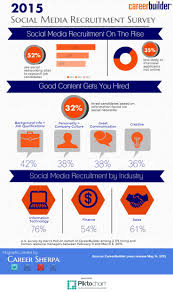 spirit halloween job application online 85 best infographics about job search u0026 recruiting images on