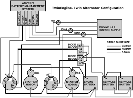 adverc battery management technical article library