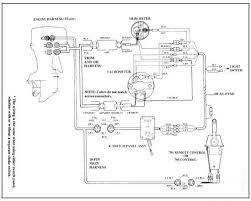 yamaha 200 outboard wire harness yamaha wiring diagrams for diy
