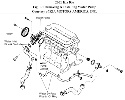 replacing a water pump im trying to replace water pump whats the easiest way to go about