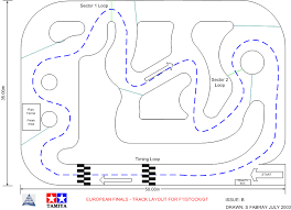 backyard track building plans rcu forums