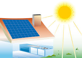 understand home solar power system design with this detailed walk