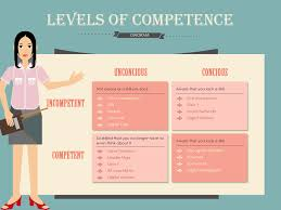 home business what to consider levels of competence business global
