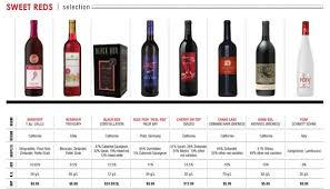 wine facts kinds of wine how sweet it is beverage media